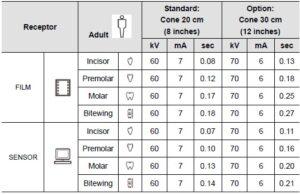 جدول شرایط رادیوگرافی تک دندان 1 300x195 - رادیوگرافی تک دندان و روش انجام آن